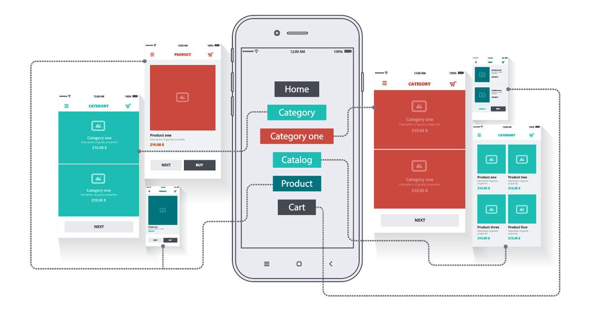 Ux app design diagram
